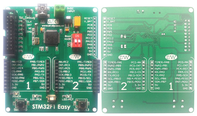 Google Map positioning via SMS using the STM32F1 Easy +
